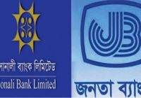 Sonali Bank & Janata Bank Ltd Job Circular 2020