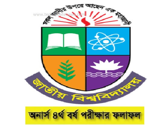 NU 4th year result 2020