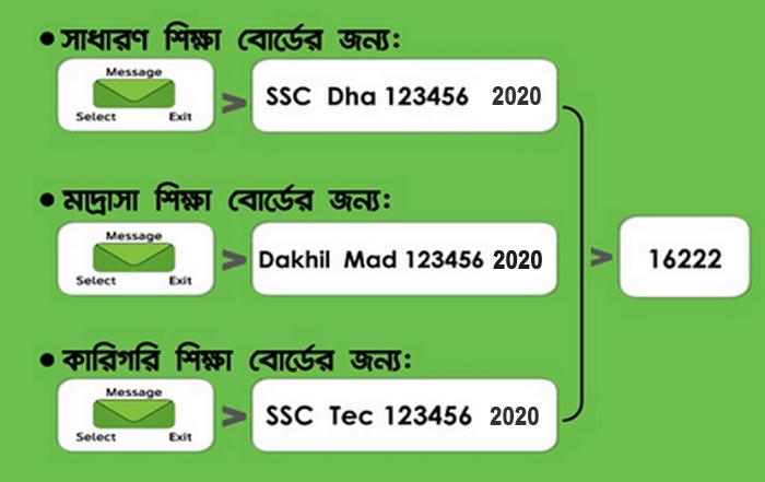 SMS Result 2020